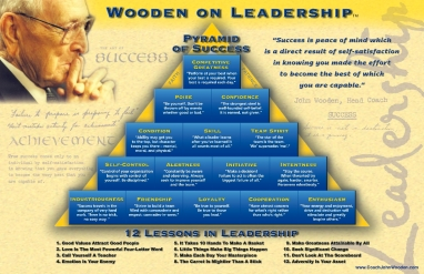 PyramidThinkingSuccess.jpg